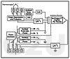 DSCA37B-07E Нормализатор сигналов термопар типа B, вход 0...+1800°C, выход 0...20 мА