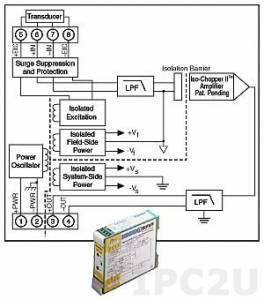 DSCA43-10 Нормализатор сигналов напряжения постоянного тока, источник питания датчика, вход -10...+10 В, выход -10...+10 В