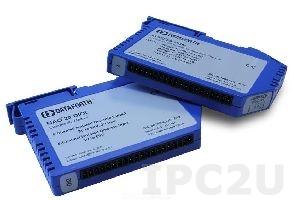 MAQ20-IO Модуль вывода, 8 каналов аналогового вывода, ток диапазоны 0-20 мА или 4-20 мА