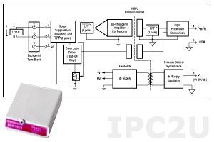 SCM7B39-02 Выходной нормализатор сигналов постоянного тока, вход 0...+10 В, выход 0...20 мА