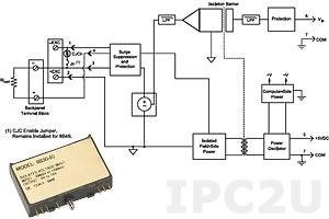 8B49-04 Выходной нормализатор сигналов напряжения постоянного тока, вход 0...+10 В, выход -10...+10 В