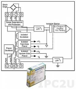 DSCA38-16E Нормализатор сигналов тензодатчиков, вход 0...+30 мВ, выход 0...20 мА, питание датчика +10 В
