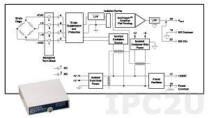 SCM5B38-34D Нормализатор сигнала тензодатчика, полумостовая схема включения, вход 300 Ом...10 кОм и -30...+30 мВ, выход -10...+10 В