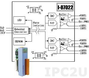 I-87022 CR