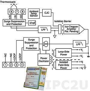 DSCT47J-02 Нормализатор сигнала термопары с линеаризацией типа J, вход -100...+300 °C, выход 4...20 мА