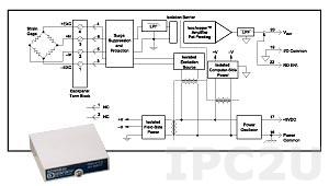 SCM5B38-35 Нормализатор сигнала тензодатчика, мостовая схема включения, вход 300 Ом...10 кОм и -20...+20 мВ, выход -5...+5 В