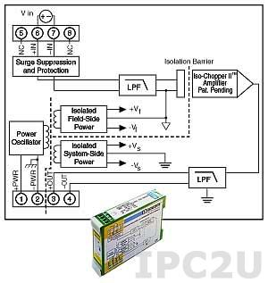 DSCA40-04E Нормализатор сигналов напряжения постоянного тока, вход -10...+10 мВ, выход 0...20 мА, полоса пропускания 3 кГц