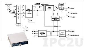 SCM5B45-27 Нормализатор частотного сигнала, вход 0...50 кГц, выход 0...+5 В