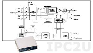 SCM5B37T Нормализатор сигнала термопары типа T, вход -100...+400 °C, выход 0...+5 В