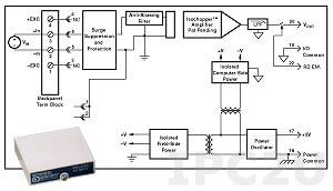 SCM5B41-03D Нормализатор сигналов напряжения постоянного тока, вход -10...+10 В, выход -10...+10 В, полоса пропускания 10 кГц