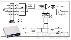 SCM5B30-01 Нормализатор сигналов напряжения постоянного тока, вход -10...+10 мВ, выход -5...+5 В, полоса пропускания 4 Гц