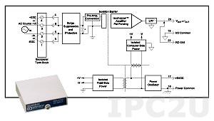 SCM5B33-05 Нормализатор сигналов переменного напряжения, вход 0...+300 В, выход 0...+5 В
