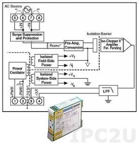 DSCA33-04 Нормализатор сигналов действующего значения переменного напряжения, вход 0...150 В, выход 0...+10 В