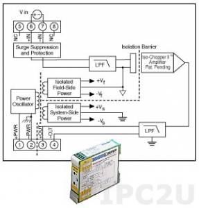 DSCA38-17 Нормализатор сигналов тензодатчиков, вход 0...+10 мВ, выход 0...+10 В, питание датчика +3.333 В