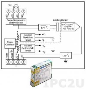 DSCA30-05C Нормализатор сигналов напряжения постоянного тока, вход -50...+50 мВ, выход 4...20 мА